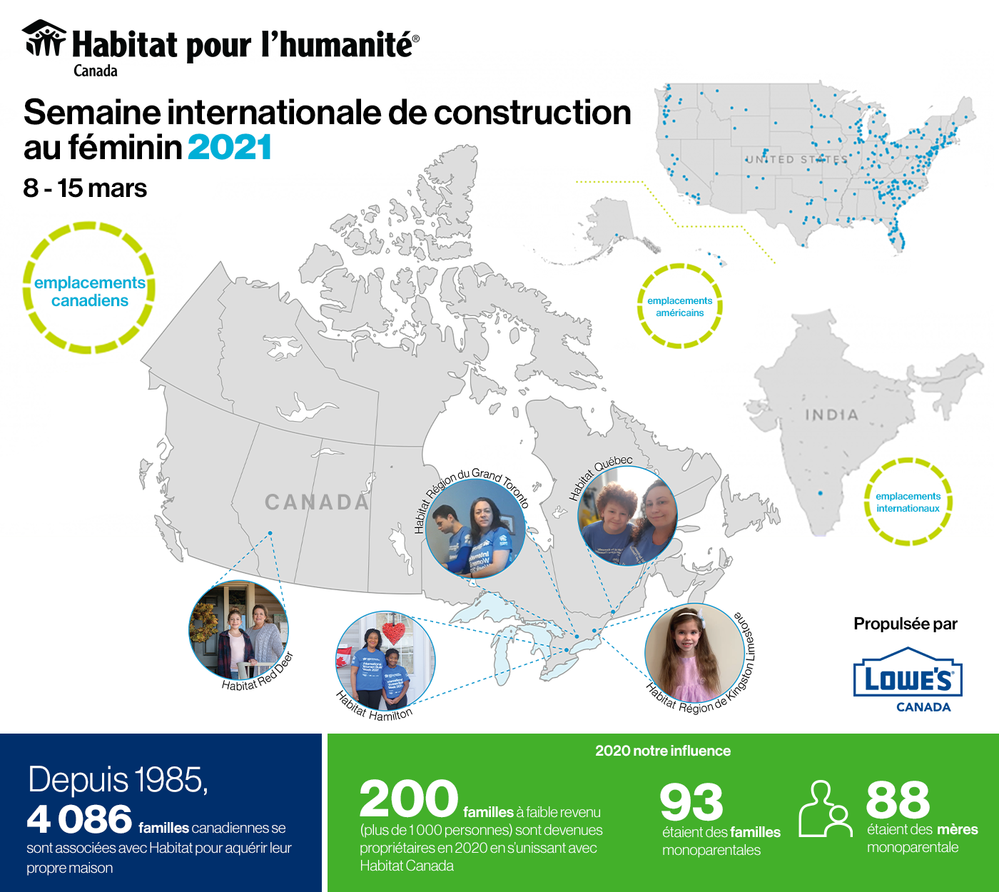 Semaine internationale de construction au féminin 2021